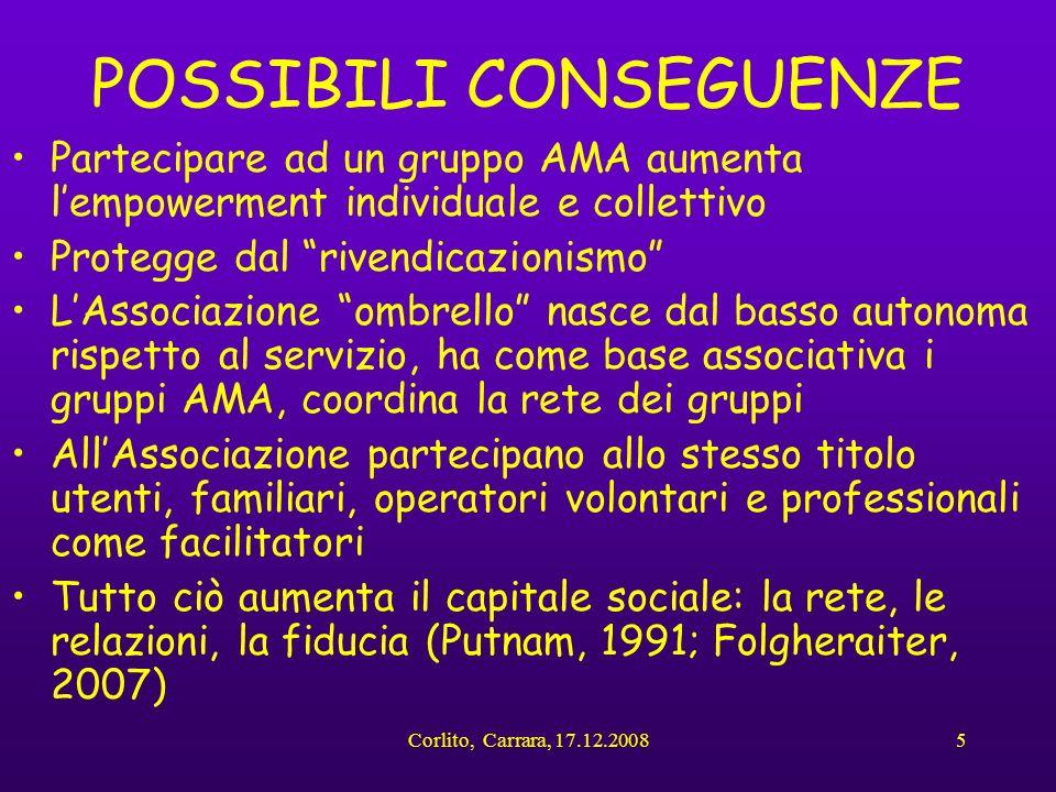 Corlito, Carrara, 17.12.20085 POSSIBILI CONSEGUENZE Partecipare ad un gruppo AMA aumenta lempowerment individuale e collettivo Protegge dal rivendicaz