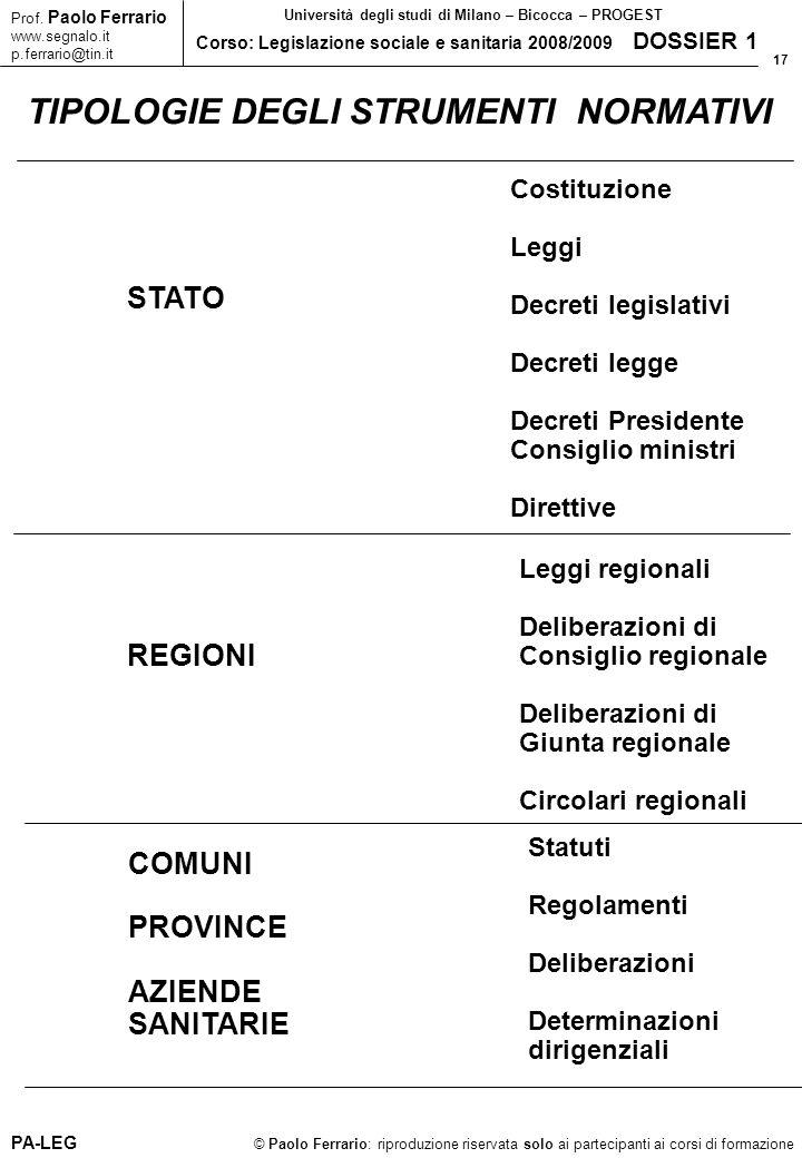 17 © Paolo Ferrario: riproduzione riservata solo ai partecipanti ai corsi di formazione Prof. Paolo Ferrario www.segnalo.it p.ferrario@tin.it Universi