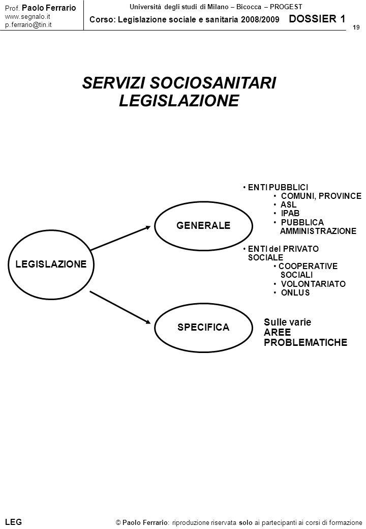 19 © Paolo Ferrario: riproduzione riservata solo ai partecipanti ai corsi di formazione Prof.