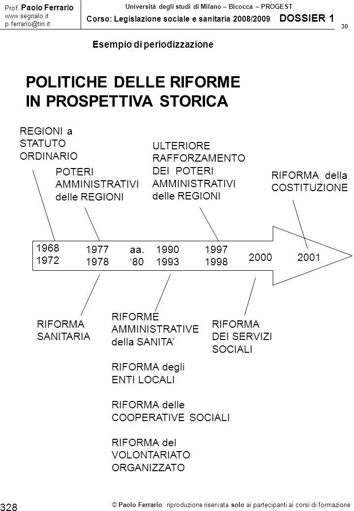 30 © Paolo Ferrario: riproduzione riservata solo ai partecipanti ai corsi di formazione Prof. Paolo Ferrario www.segnalo.it p.ferrario@tin.it Universi