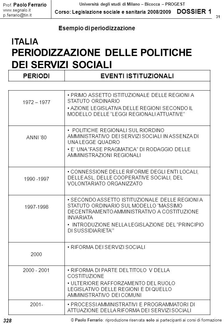 31 © Paolo Ferrario: riproduzione riservata solo ai partecipanti ai corsi di formazione Prof. Paolo Ferrario www.segnalo.it p.ferrario@tin.it Universi