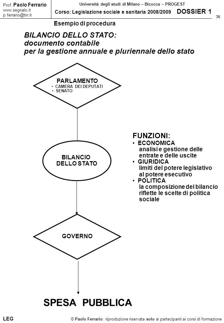 36 © Paolo Ferrario: riproduzione riservata solo ai partecipanti ai corsi di formazione Prof.