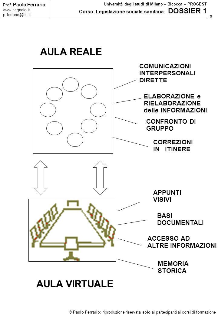 10 © Paolo Ferrario: riproduzione riservata solo ai partecipanti ai corsi di formazione Prof.