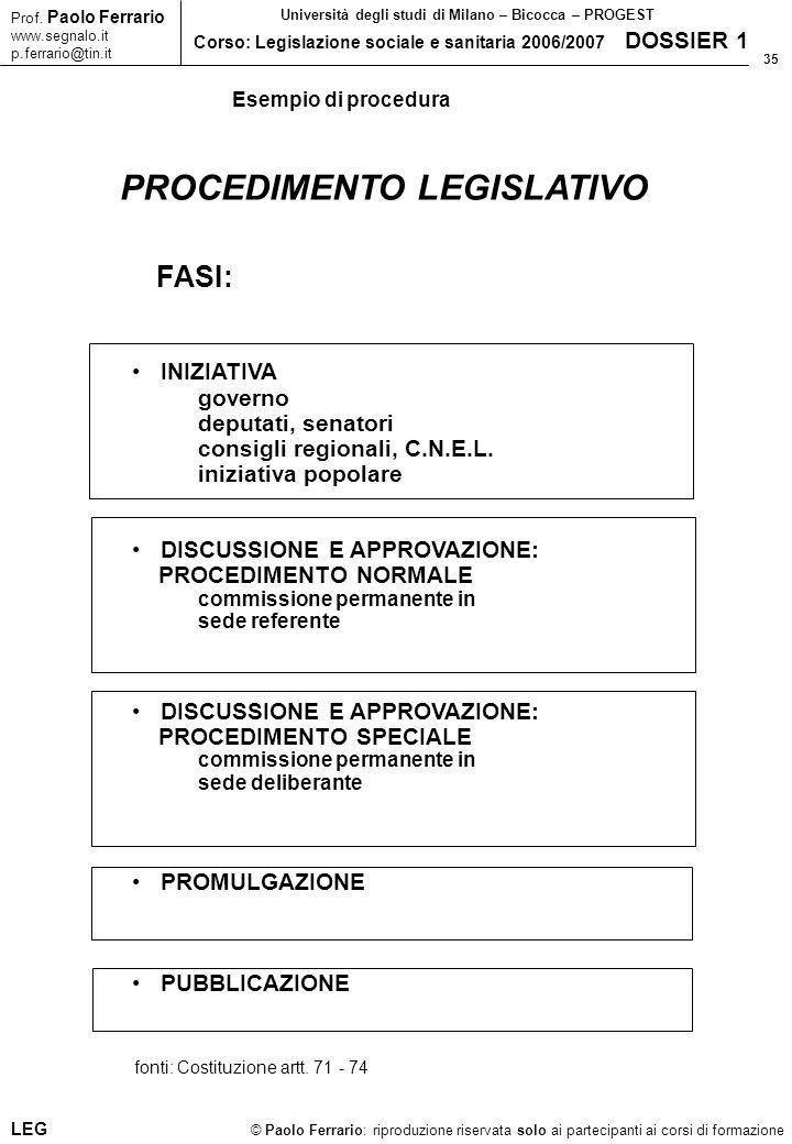 35 © Paolo Ferrario: riproduzione riservata solo ai partecipanti ai corsi di formazione Prof.