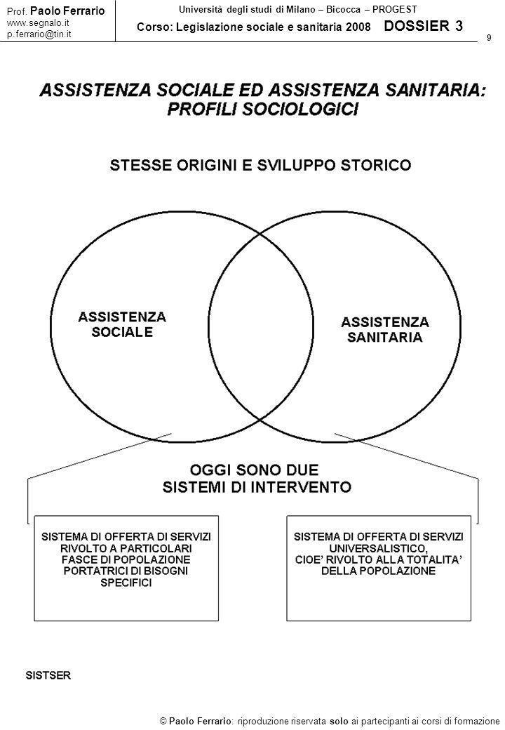 9 © Paolo Ferrario: riproduzione riservata solo ai partecipanti ai corsi di formazione Prof.