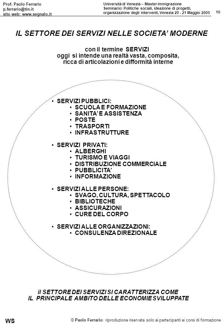 Prof. Paolo Ferrario p.ferrario@tin.it sito web: www.segnalo.it 10 Università di Venezia – Master immigrazione Seminario: Politiche sociali, ideazione