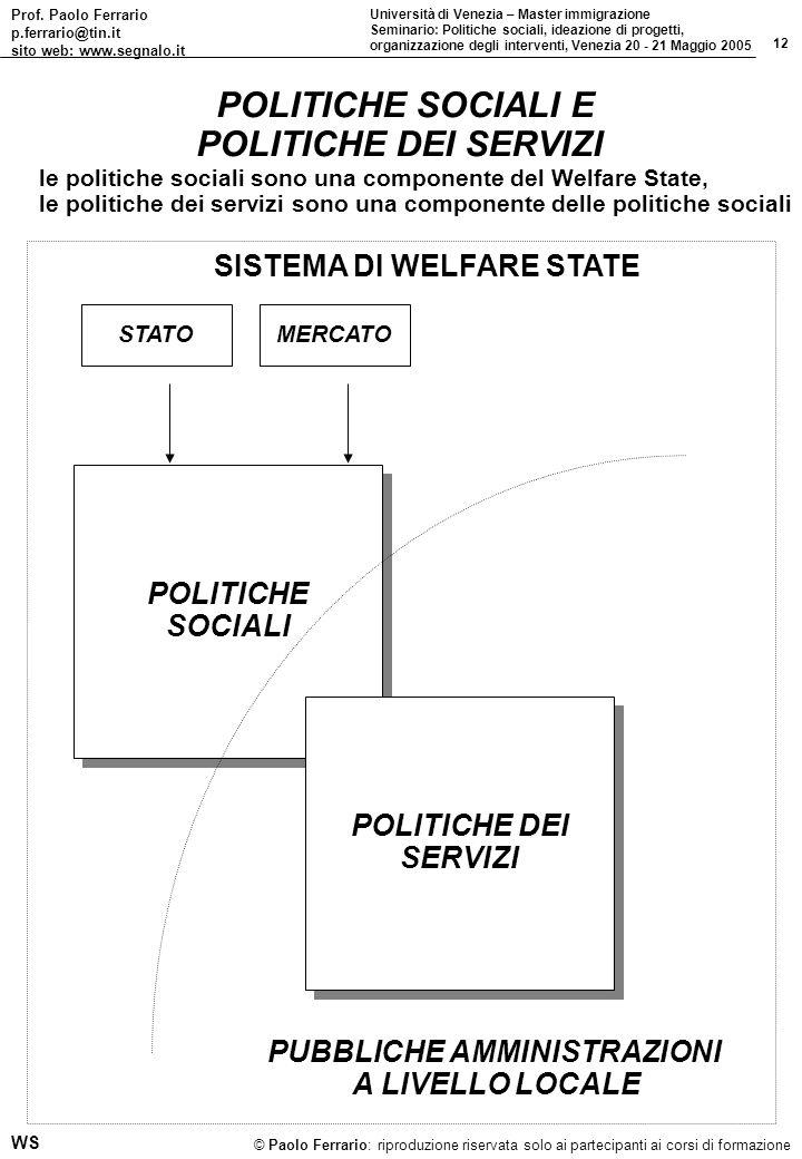 Prof. Paolo Ferrario p.ferrario@tin.it sito web: www.segnalo.it 12 Università di Venezia – Master immigrazione Seminario: Politiche sociali, ideazione