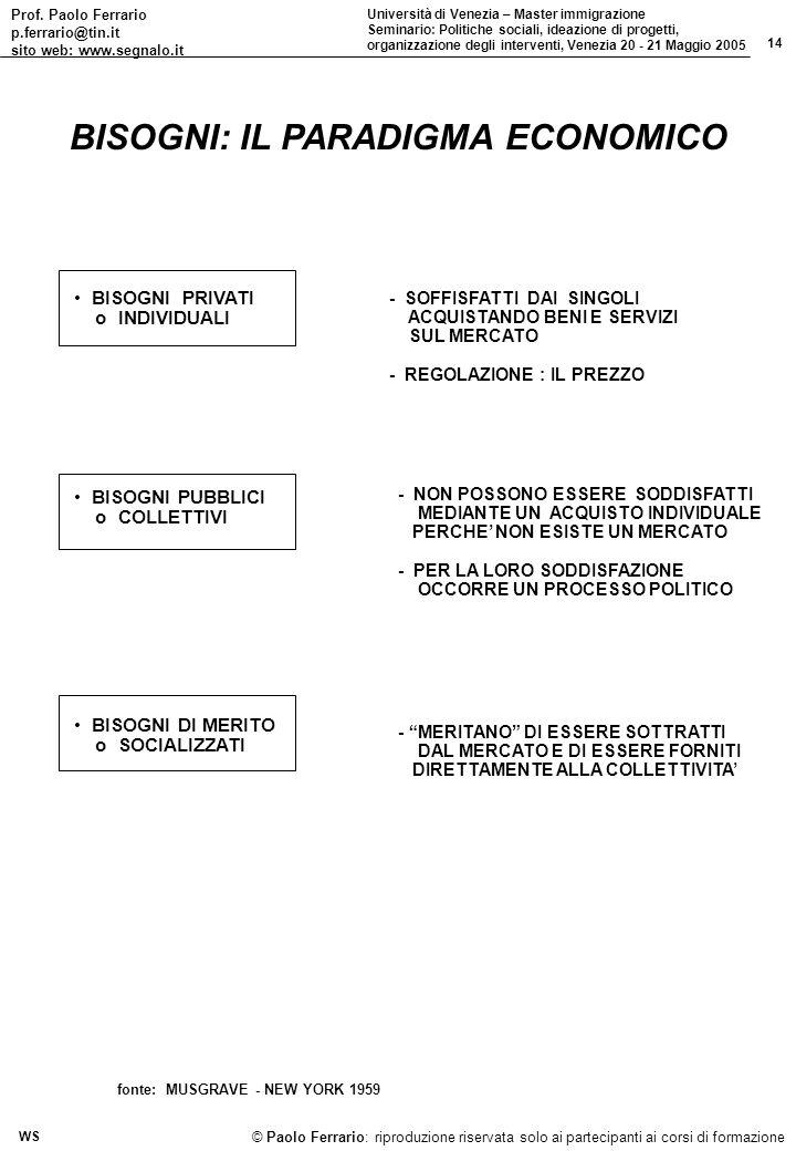 Prof. Paolo Ferrario p.ferrario@tin.it sito web: www.segnalo.it 14 Università di Venezia – Master immigrazione Seminario: Politiche sociali, ideazione