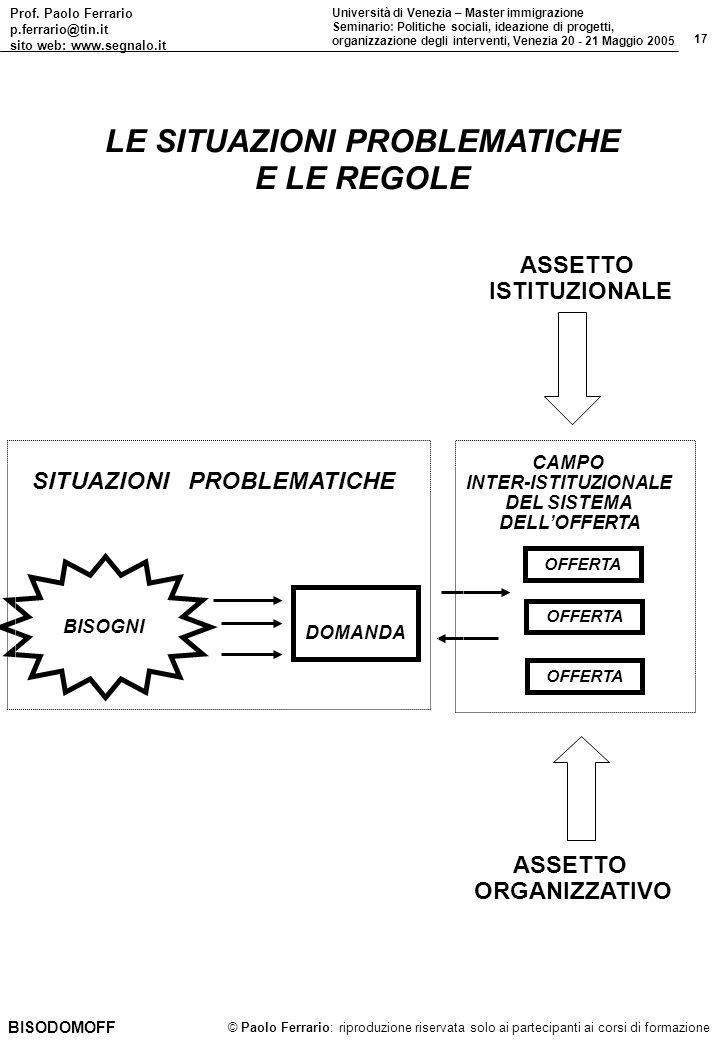 Prof. Paolo Ferrario p.ferrario@tin.it sito web: www.segnalo.it 17 Università di Venezia – Master immigrazione Seminario: Politiche sociali, ideazione