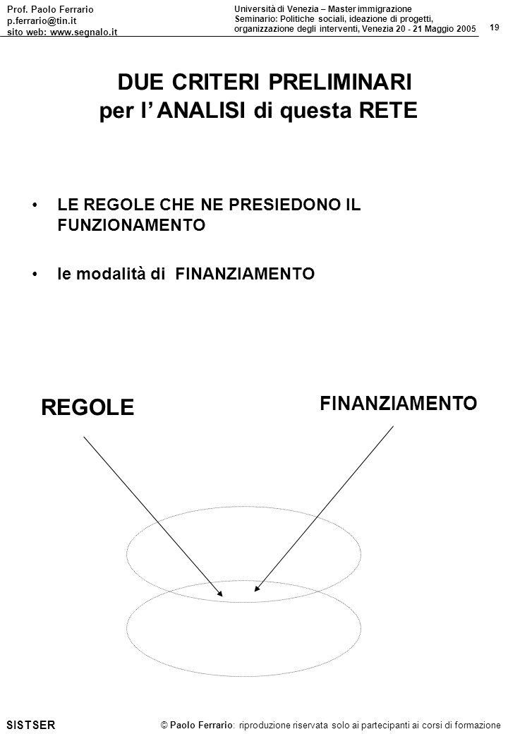 Prof. Paolo Ferrario p.ferrario@tin.it sito web: www.segnalo.it 19 Università di Venezia – Master immigrazione Seminario: Politiche sociali, ideazione