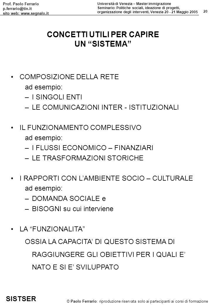 Prof. Paolo Ferrario p.ferrario@tin.it sito web: www.segnalo.it 20 Università di Venezia – Master immigrazione Seminario: Politiche sociali, ideazione
