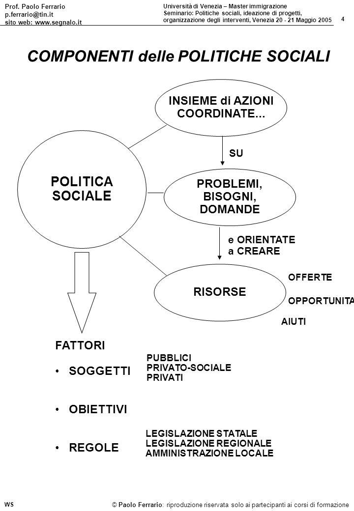 Prof. Paolo Ferrario p.ferrario@tin.it sito web: www.segnalo.it 4 Università di Venezia – Master immigrazione Seminario: Politiche sociali, ideazione