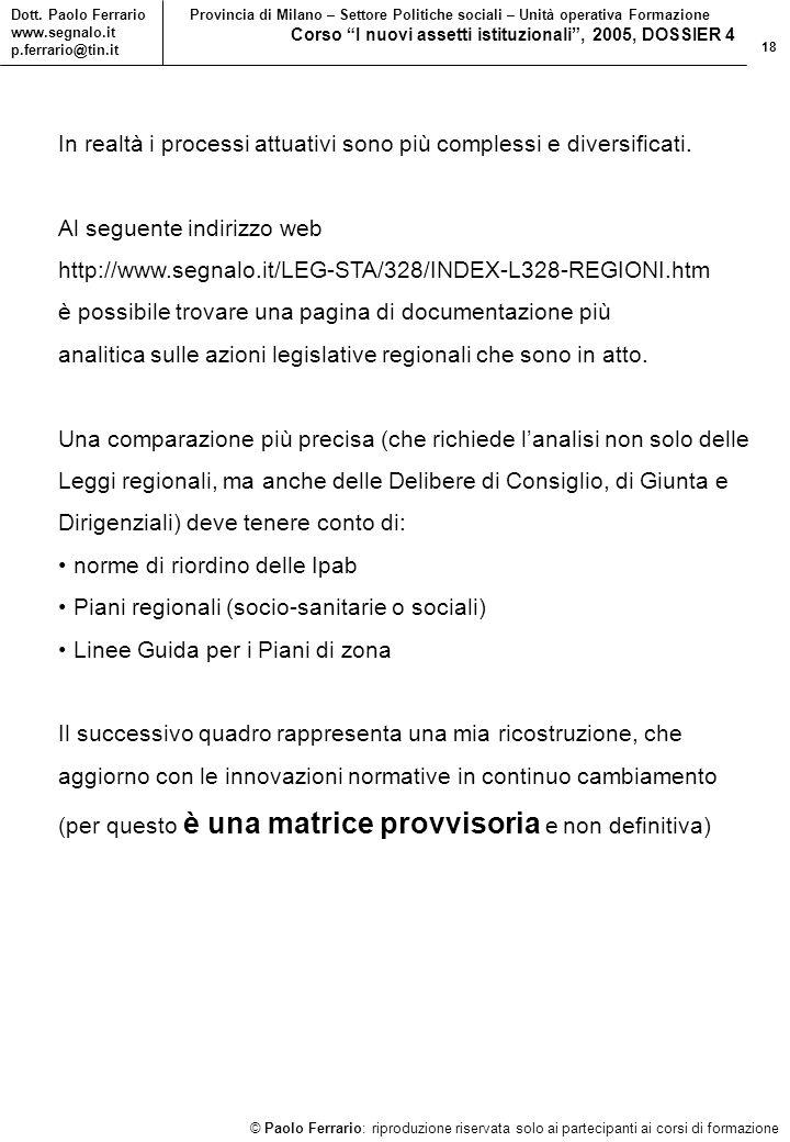 18 © Paolo Ferrario: riproduzione riservata solo ai partecipanti ai corsi di formazione Dott.