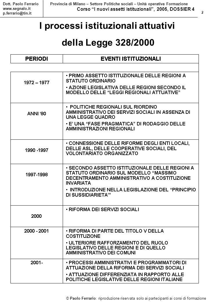 13 © Paolo Ferrario: riproduzione riservata solo ai partecipanti ai corsi di formazione Dott.