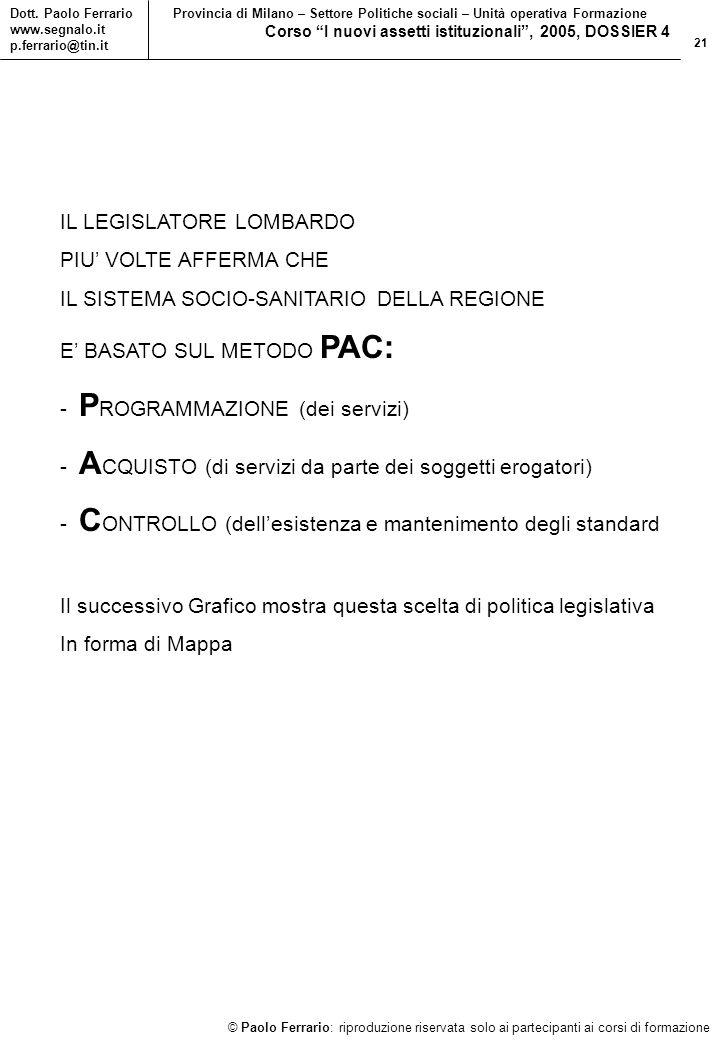 21 © Paolo Ferrario: riproduzione riservata solo ai partecipanti ai corsi di formazione Dott.