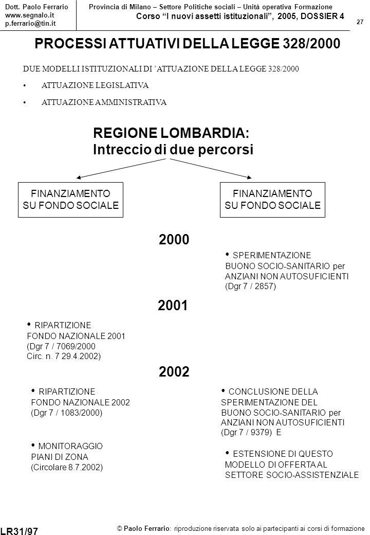 27 © Paolo Ferrario: riproduzione riservata solo ai partecipanti ai corsi di formazione Dott.