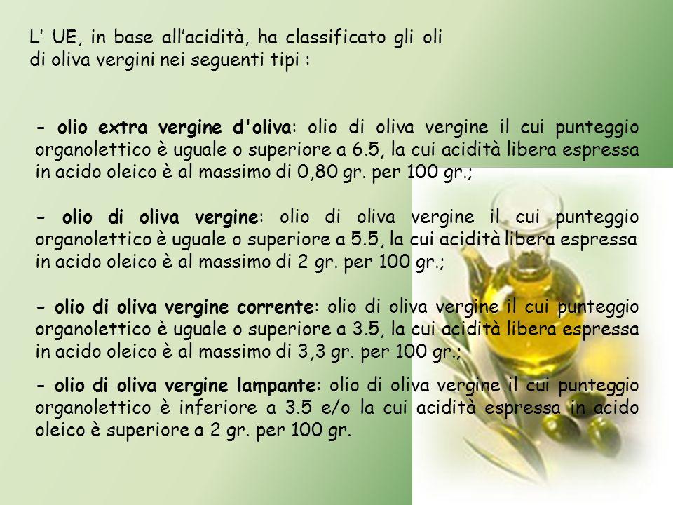 L UE, in base allacidità, ha classificato gli oli di oliva vergini nei seguenti tipi : - olio extra vergine d'oliva: olio di oliva vergine il cui punt