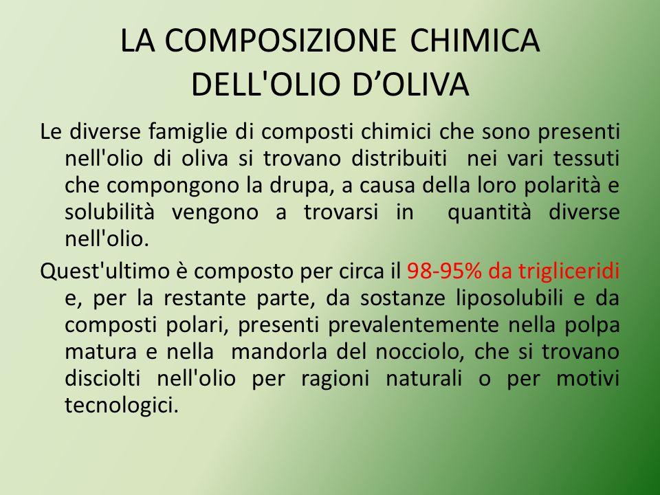 LA COMPOSIZIONE CHIMICA DELL'OLIO DOLIVA Le diverse famiglie di composti chimici che sono presenti nell'olio di oliva si trovano distribuiti nei vari