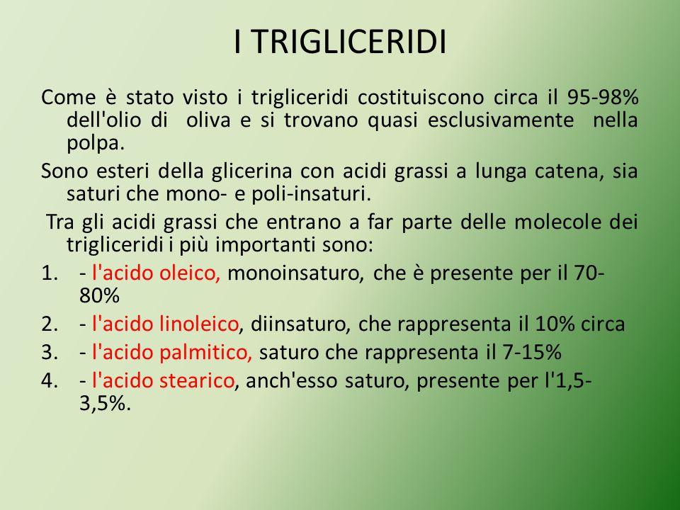 I TRIGLICERIDI Come è stato visto i trigliceridi costituiscono circa il 95-98% dell'olio di oliva e si trovano quasi esclusivamente nella polpa. Sono