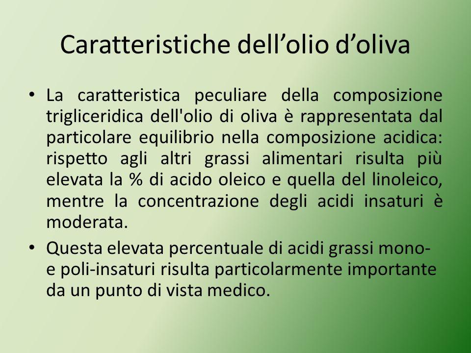 Caratteristiche dellolio doliva La caratteristica peculiare della composizione trigliceridica dell'olio di oliva è rappresentata dal particolare equil