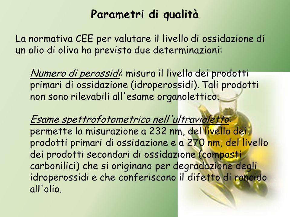 Parametri di qualità La normativa CEE per valutare il livello di ossidazione di un olio di oliva ha previsto due determinazioni: Numero di perossidi: