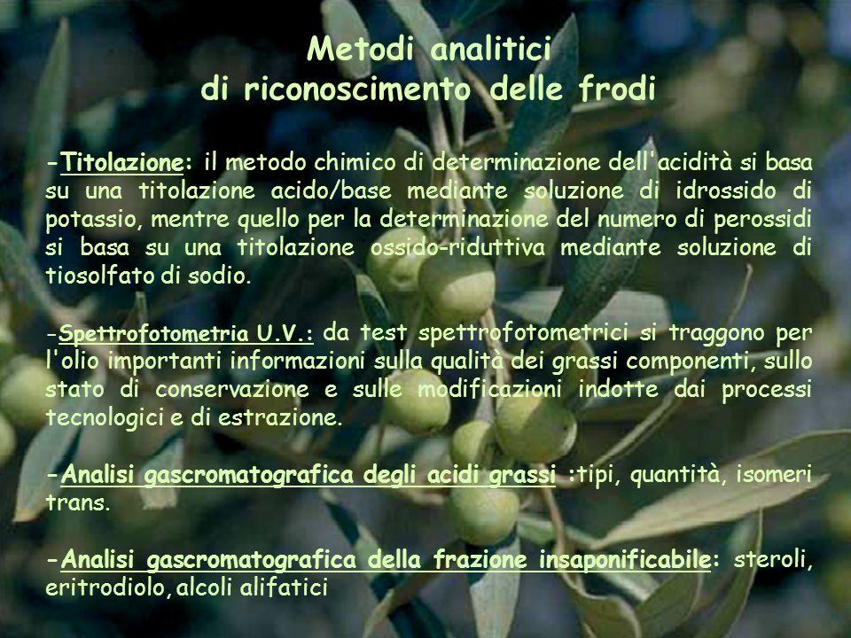 Metodi analitici di riconoscimento delle frodi -Titolazione: il metodo chimico di determinazione dell'acidità si basa su una titolazione acido/base me