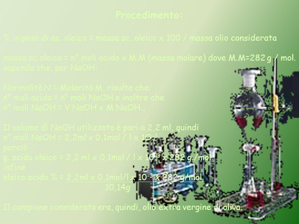 Procedimento: % in peso di ac. oleico = massa ac. oleico x 100 / massa olio considerata massa ac.oleico = n° moli acido x M.M (massa molare) dove M.M=