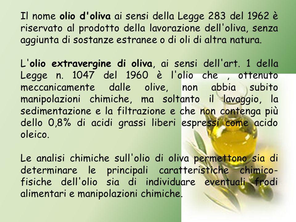 Il nome olio d'oliva ai sensi della Legge 283 del 1962 è riservato al prodotto della lavorazione dell'oliva, senza aggiunta di sostanze estranee o di