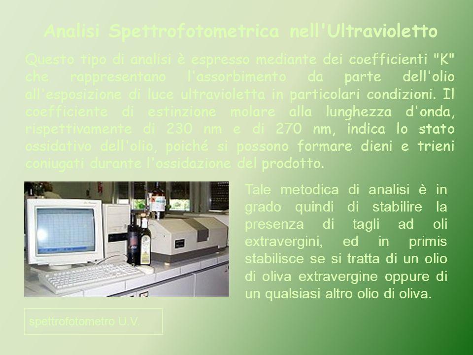 Analisi Spettrofotometrica nell'Ultravioletto Questo tipo di analisi è espresso mediante dei coefficienti