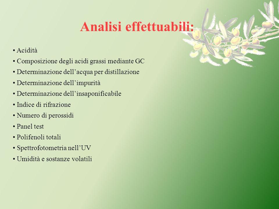 Acidità Composizione degli acidi grassi mediante GC Determinazione dellacqua per distillazione Determinazione dellimpurità Determinazione dellinsaponi