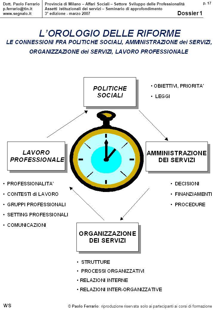 p. 17 © Paolo Ferrario: riproduzione riservata solo ai partecipanti ai corsi di formazione Dott. Paolo Ferrario p.ferrario@tin.it www.segnalo.it Provi