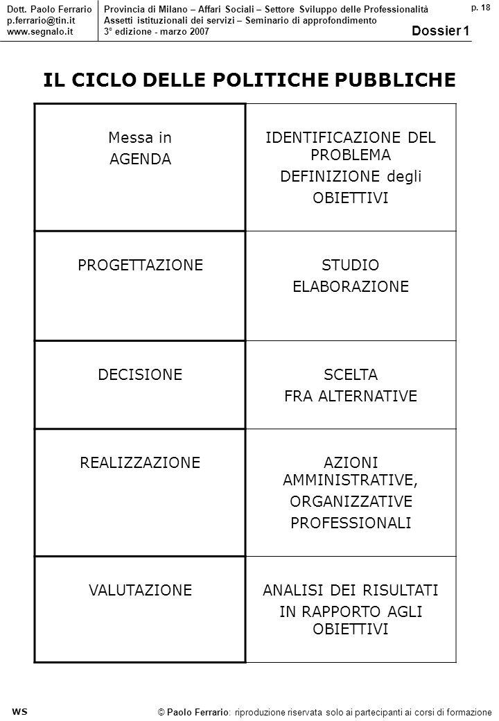 p. 18 © Paolo Ferrario: riproduzione riservata solo ai partecipanti ai corsi di formazione Dott. Paolo Ferrario p.ferrario@tin.it www.segnalo.it Provi