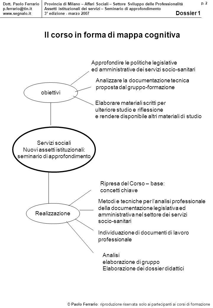 p.23 © Paolo Ferrario: riproduzione riservata solo ai partecipanti ai corsi di formazione Dott.