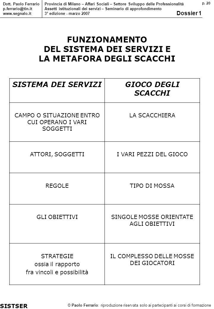p. 20 © Paolo Ferrario: riproduzione riservata solo ai partecipanti ai corsi di formazione Dott. Paolo Ferrario p.ferrario@tin.it www.segnalo.it Provi