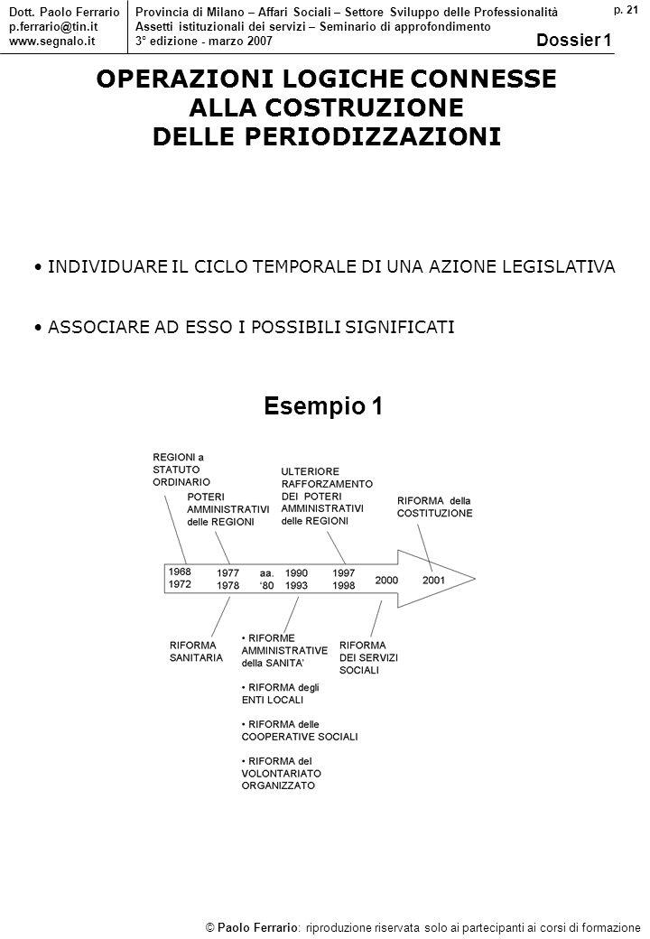 p. 21 © Paolo Ferrario: riproduzione riservata solo ai partecipanti ai corsi di formazione Dott. Paolo Ferrario p.ferrario@tin.it www.segnalo.it Provi