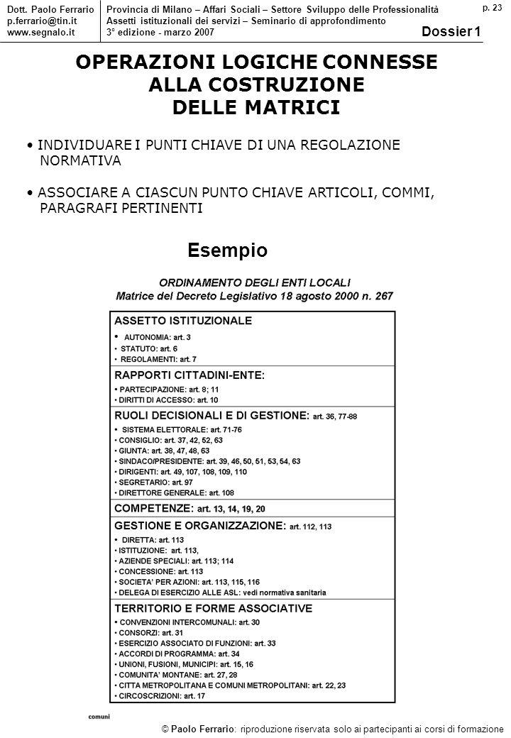 p. 23 © Paolo Ferrario: riproduzione riservata solo ai partecipanti ai corsi di formazione Dott. Paolo Ferrario p.ferrario@tin.it www.segnalo.it Provi