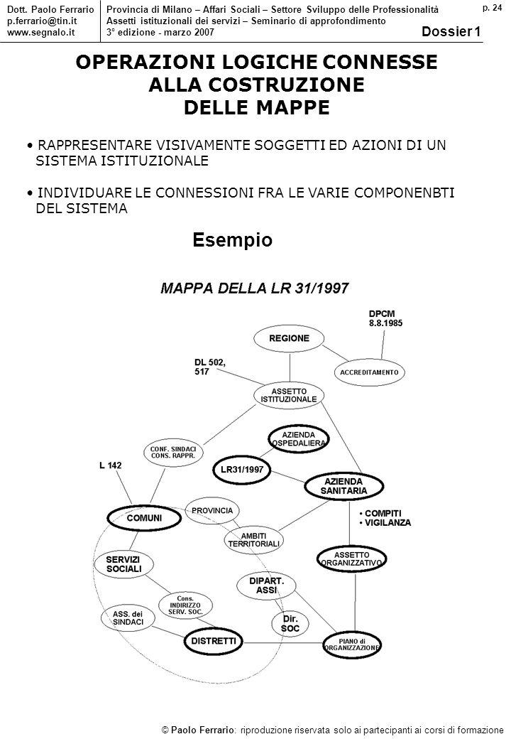 p. 24 © Paolo Ferrario: riproduzione riservata solo ai partecipanti ai corsi di formazione Dott. Paolo Ferrario p.ferrario@tin.it www.segnalo.it Provi