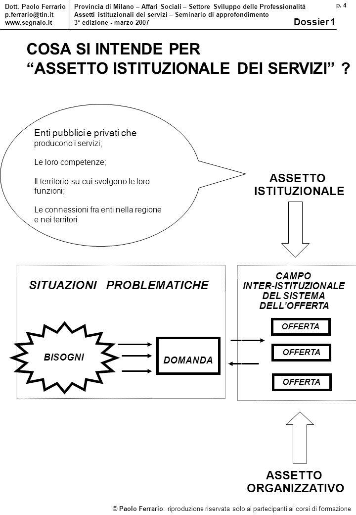 p. 4 © Paolo Ferrario: riproduzione riservata solo ai partecipanti ai corsi di formazione Dott. Paolo Ferrario p.ferrario@tin.it www.segnalo.it Provin