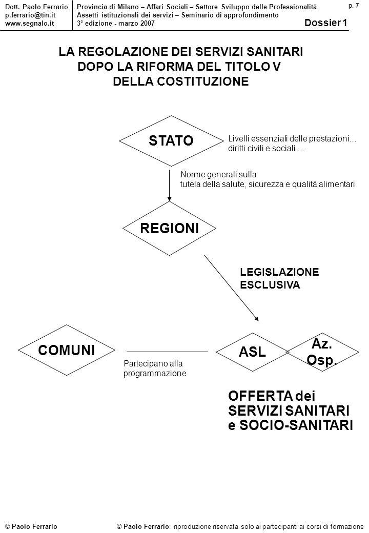 p. 7 © Paolo Ferrario: riproduzione riservata solo ai partecipanti ai corsi di formazione Dott. Paolo Ferrario p.ferrario@tin.it www.segnalo.it Provin