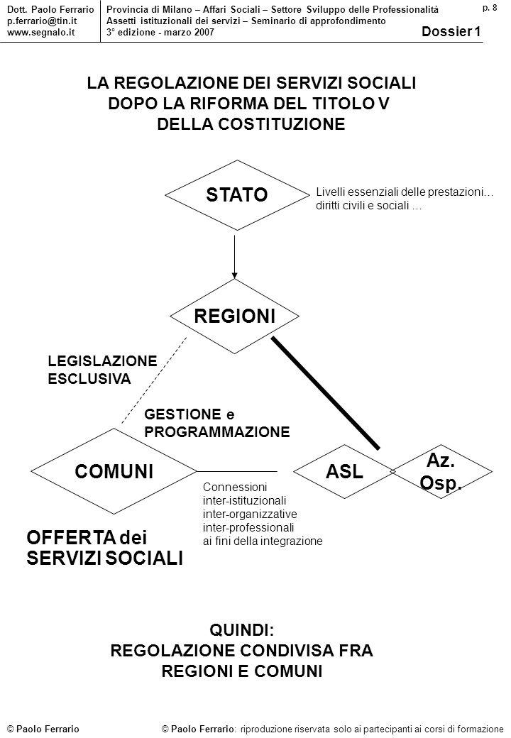 p. 8 © Paolo Ferrario: riproduzione riservata solo ai partecipanti ai corsi di formazione Dott. Paolo Ferrario p.ferrario@tin.it www.segnalo.it Provin