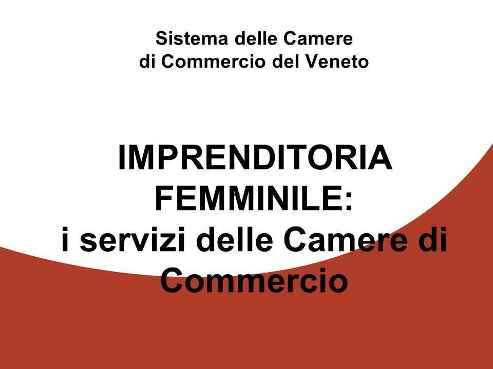 1 - Sistema delle Camere di Commercio del Veneto IMPRENDITORIA FEMMINILE: i servizi delle Camere di Commercio