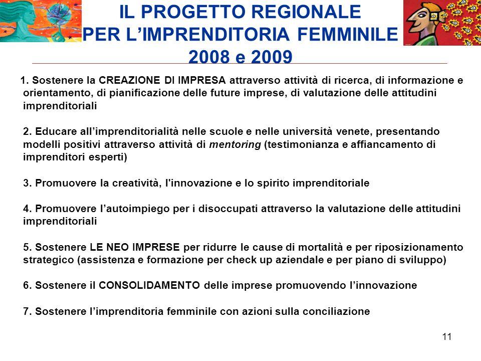 11 Padova Chamber of Commerce - Italy IL PROGETTO REGIONALE PER LIMPRENDITORIA FEMMINILE 2008 e 2009 1.