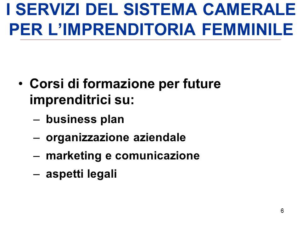 7 7 Padova Chamber of Commerce - Italy Corsi e seminari per imprenditrici in attività I SERVIZI DEL SISTEMA CAMERALE PER LIMPRENDITORIA FEMMINILE