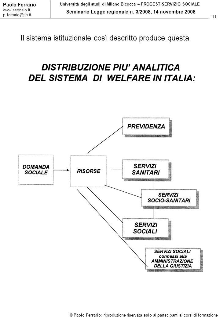 11 © Paolo Ferrario: riproduzione riservata solo ai partecipanti ai corsi di formazione Paolo Ferrario www.segnalo.it p.ferrario@tin.it Università deg
