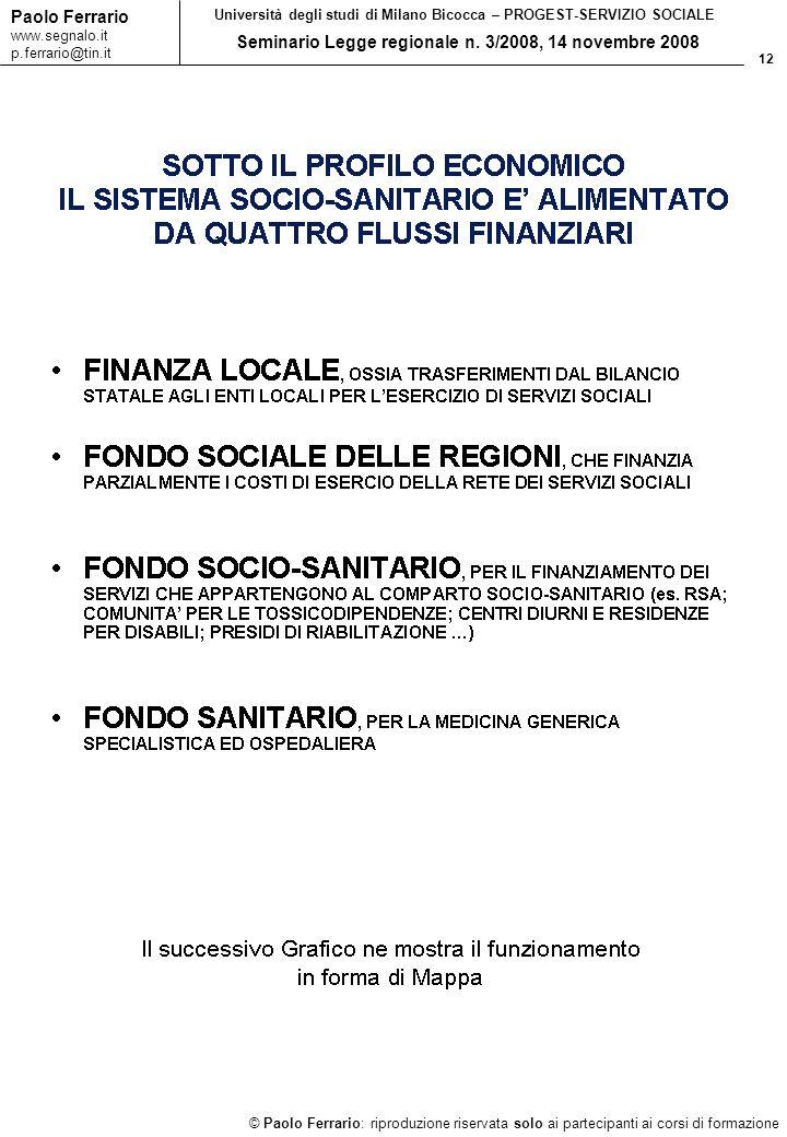 12 © Paolo Ferrario: riproduzione riservata solo ai partecipanti ai corsi di formazione Paolo Ferrario www.segnalo.it p.ferrario@tin.it Università deg