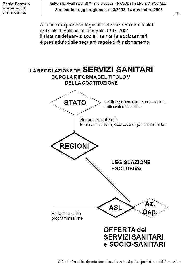 14 © Paolo Ferrario: riproduzione riservata solo ai partecipanti ai corsi di formazione Paolo Ferrario www.segnalo.it p.ferrario@tin.it Università deg