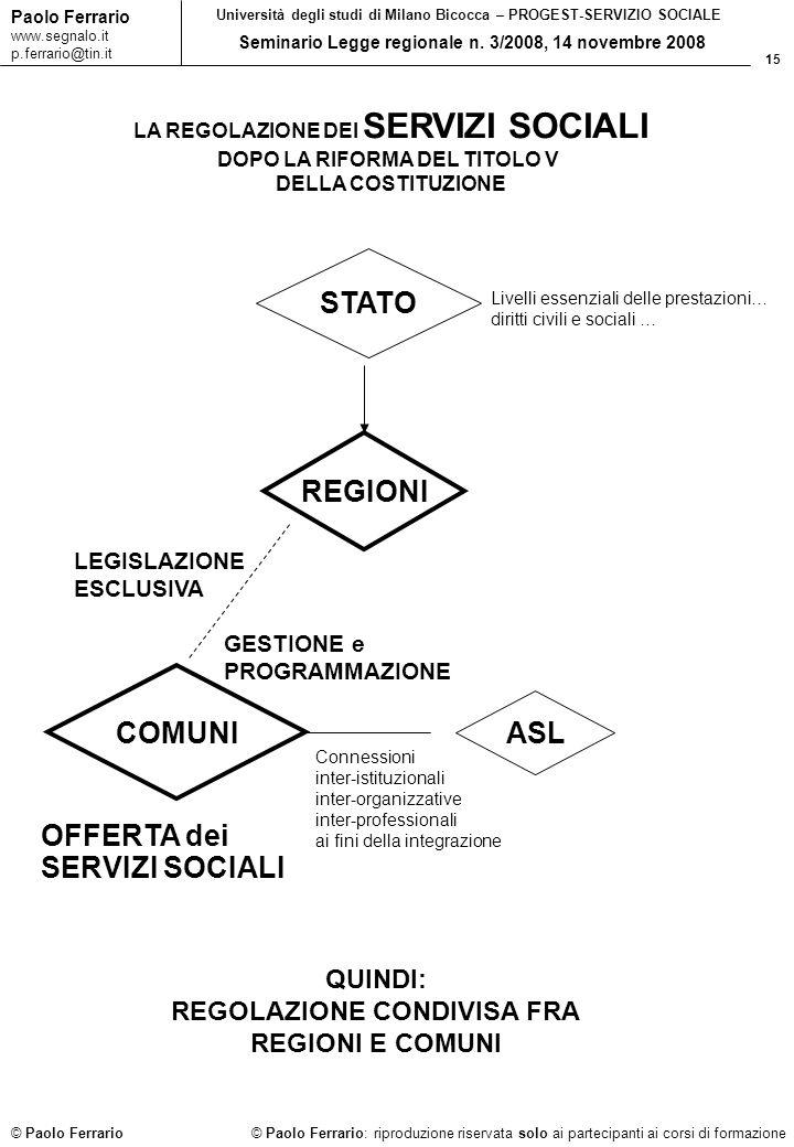 15 © Paolo Ferrario: riproduzione riservata solo ai partecipanti ai corsi di formazione Paolo Ferrario www.segnalo.it p.ferrario@tin.it Università deg