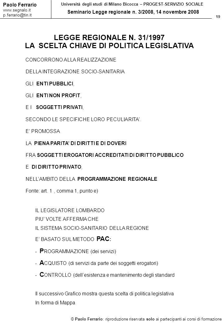 19 © Paolo Ferrario: riproduzione riservata solo ai partecipanti ai corsi di formazione Paolo Ferrario www.segnalo.it p.ferrario@tin.it Università degli studi di Milano Bicocca – PROGEST-SERVIZIO SOCIALE Seminario Legge regionale n.