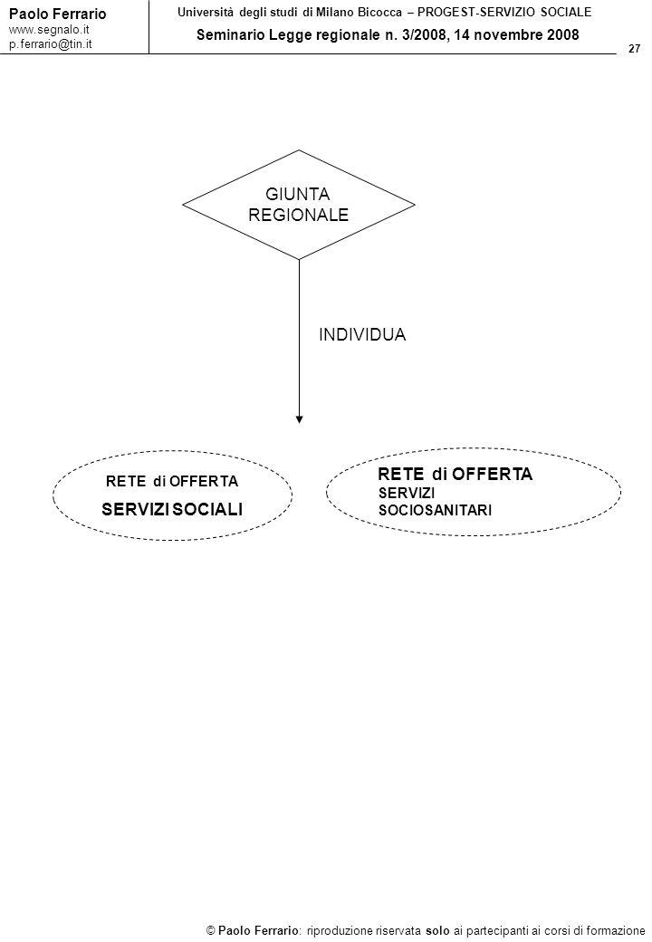 27 © Paolo Ferrario: riproduzione riservata solo ai partecipanti ai corsi di formazione Paolo Ferrario www.segnalo.it p.ferrario@tin.it Università deg
