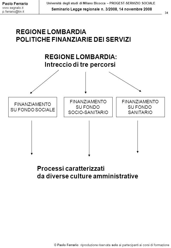34 © Paolo Ferrario: riproduzione riservata solo ai partecipanti ai corsi di formazione Paolo Ferrario www.segnalo.it p.ferrario@tin.it Università deg